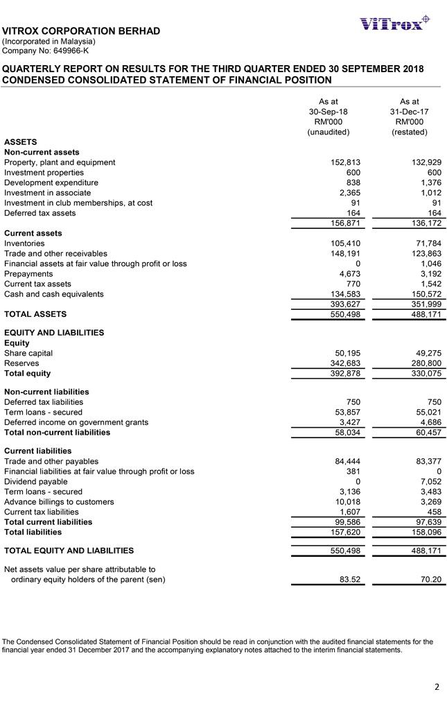 financial quarterly reports vitrox